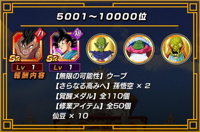 天下一報酬5001~10000位