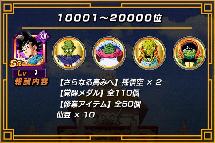天下一報酬10000~20000位