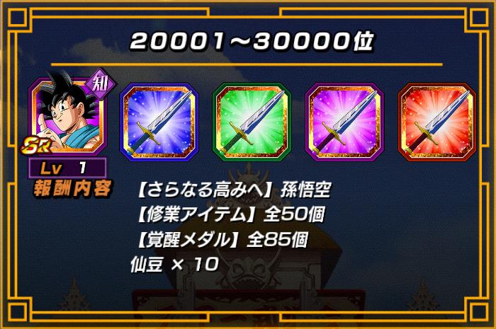 天下一報酬20001~30000位
