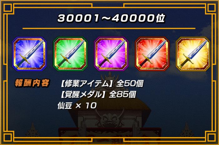 天下一報酬30001~40000位