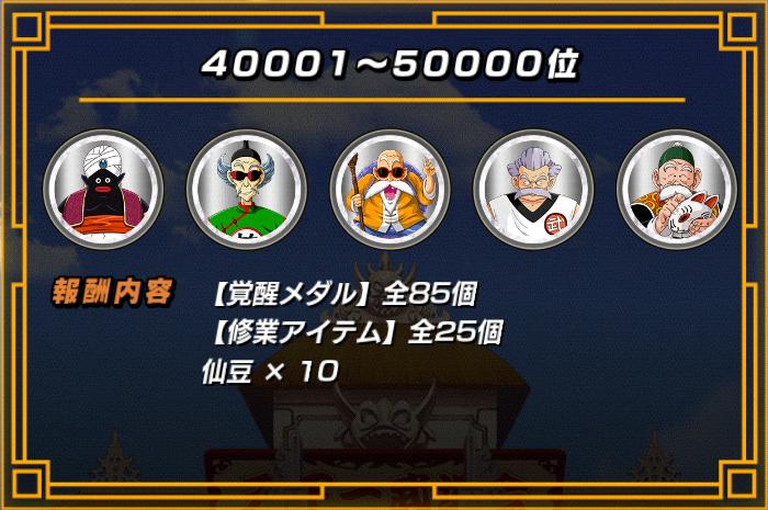 天下一報酬40001~50000位