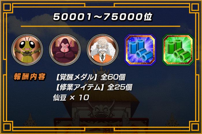 天下一報酬50001~75000位