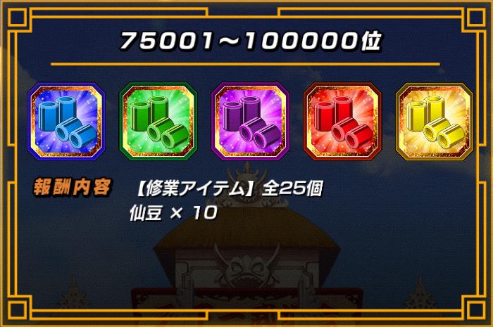 天下一報酬75001~100000位