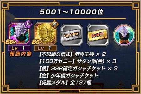 ランキング報酬5001~10000