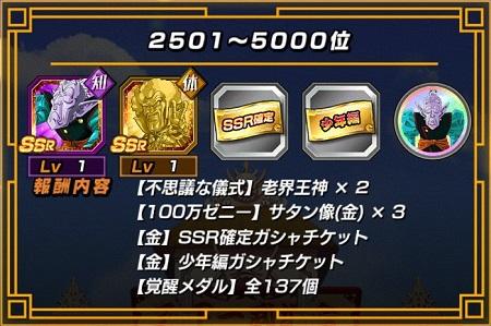 ランキング報酬2501~5000