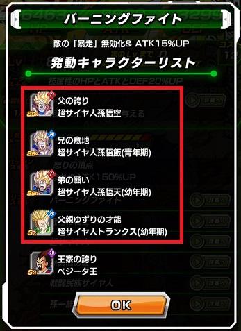 新リンクスキル『バーニングファイト』を確認すると、新SSRキャラクターのデータが見れるぞ!