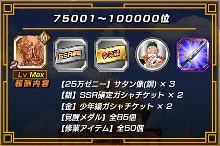 75001位