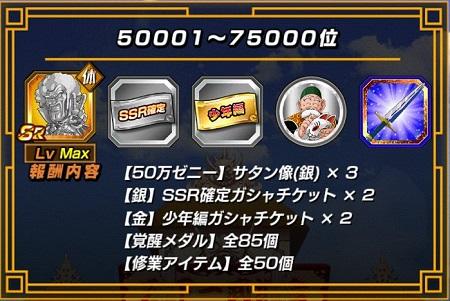 50001位