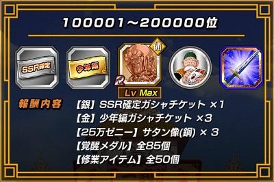 100000~200000位