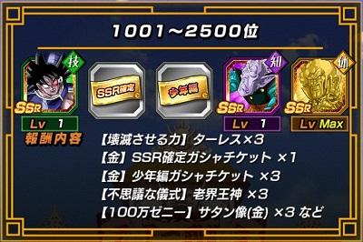 1000~2500位