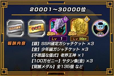 20000~30000位