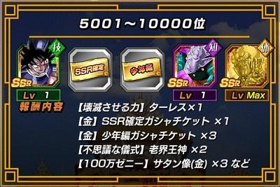 5000~10000位