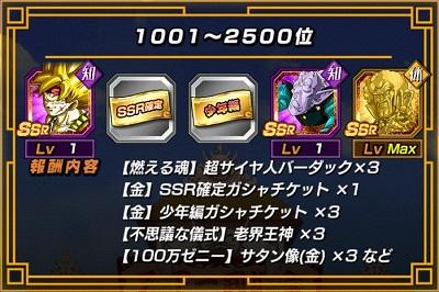 1001位