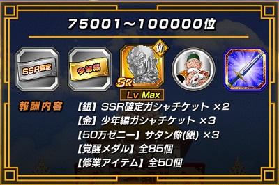 10000位