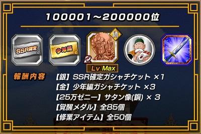 200000位