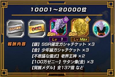 20000位