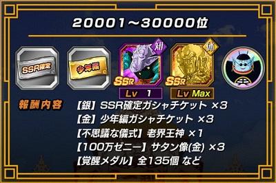 30000位