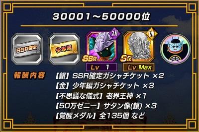 50000位