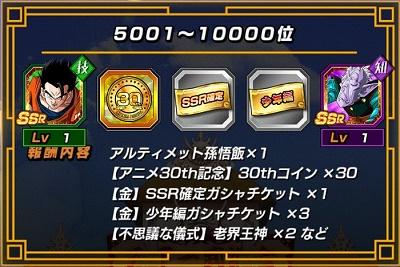 5001位