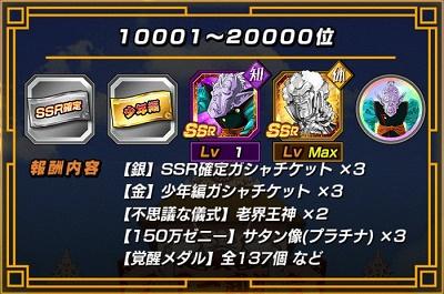 10001位
