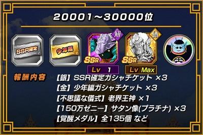 20001位