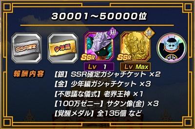 30001位