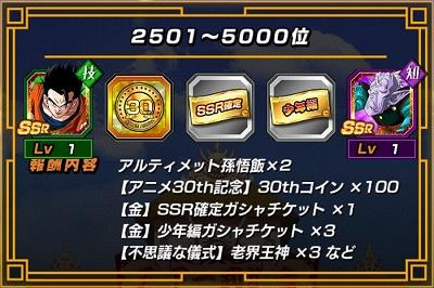 2501位