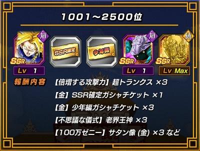 2500位