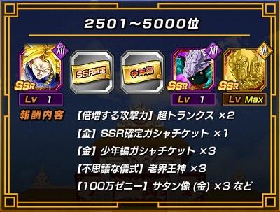 5000位