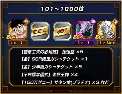 101-1000位