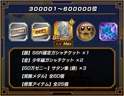 300001位